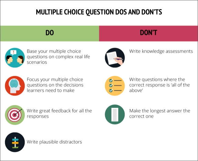 How to write effective multiple choice questions