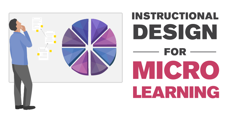 Instructional Design For Microlearning
