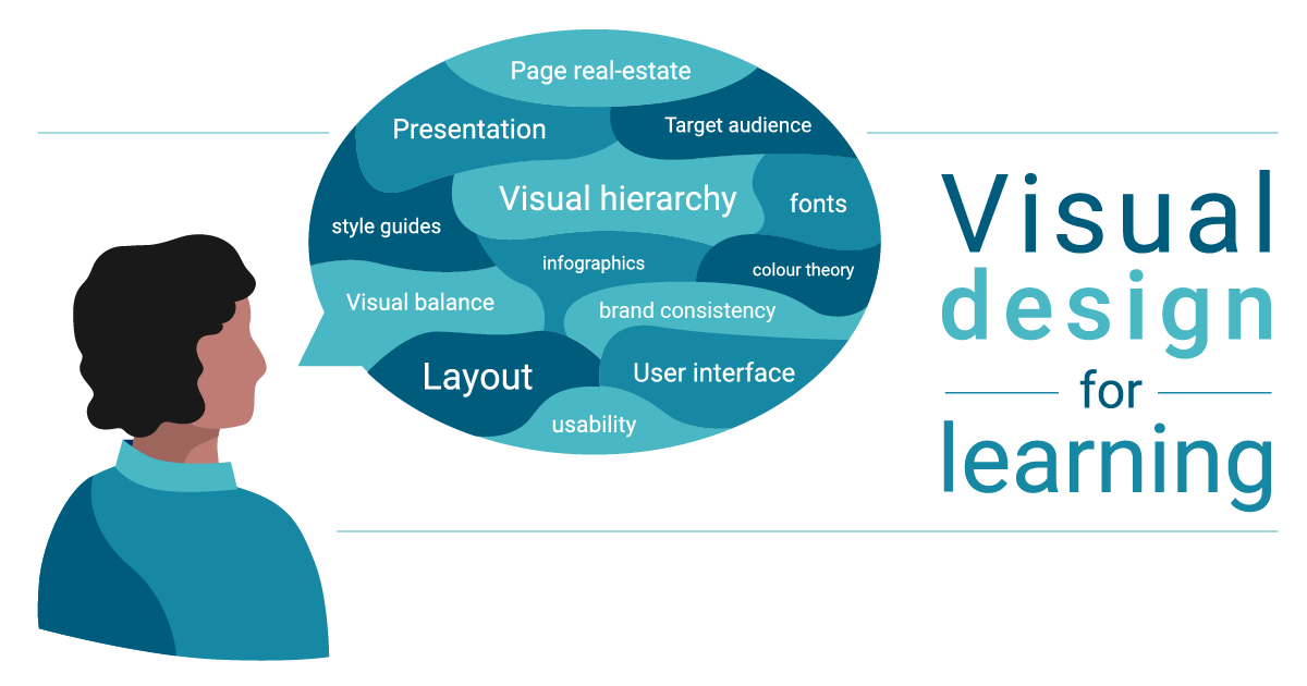 Visual design for learning